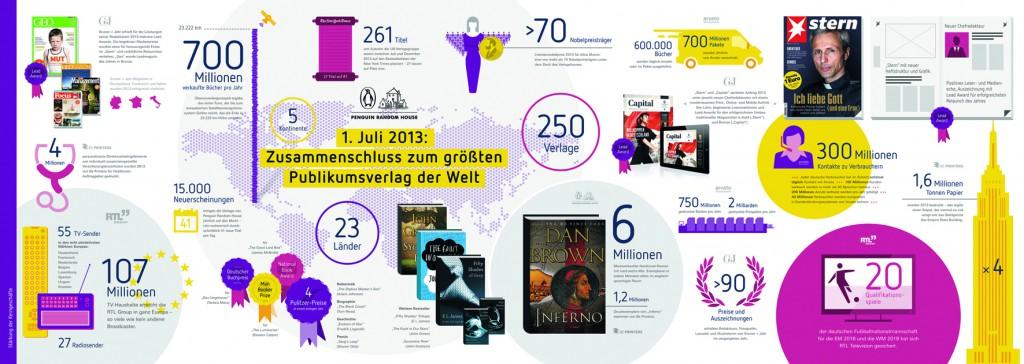 Be_GB2013_Buehne_Kerngeschaefte_DE_R02_online.indd