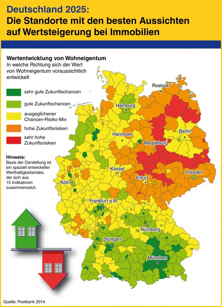 Wo der Immobilienkauf in Deutschland langfristig lohnt
