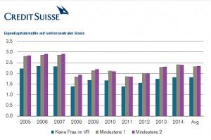 finanzblatt-credit suisse-woman